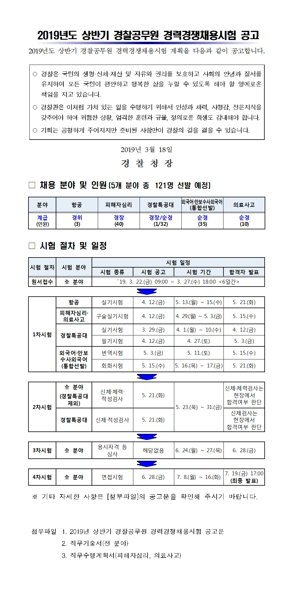 2019년_상반기_경찰공무원_경력경쟁_채용_시험_공고.jpg